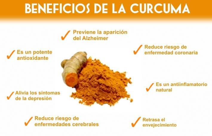 Beneficios de la Cúrcuma