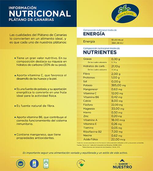 ¿Qué valor nutricional tiene el plátano?