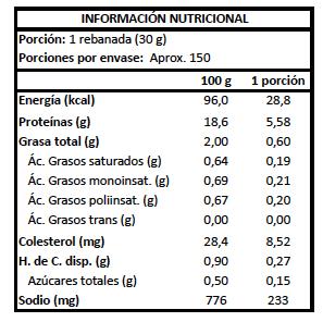 ¿Qué valor nutricional tiene el pavo?