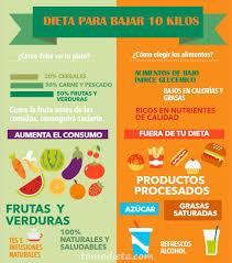 ¿Qué necesita tu dieta para perder 10 kilos?